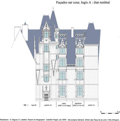 Reconstitución de la fachada del patio de la mansión Barrault. Concepción : O. Biguet, D. Letellier. Infografía: I. Frager
