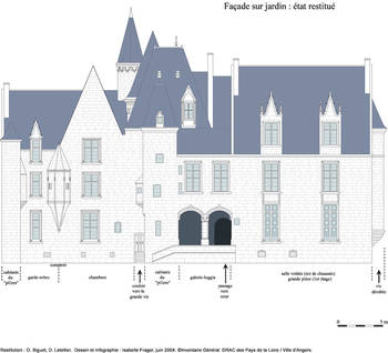 Reconstitution of the facades above the Barrault mansion's garden Conception : O. Biguet, D. Letellier. Computer graphic : I. Frager