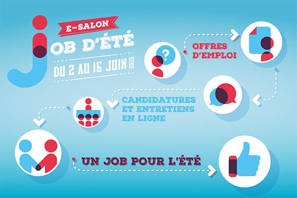 Job d'été: un salon en ligne du 2 au 16 juin